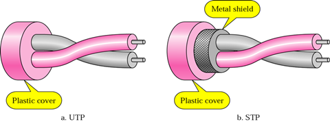 Twisted pair cable, UTP and STP