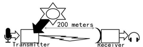 200m reach with the sun light