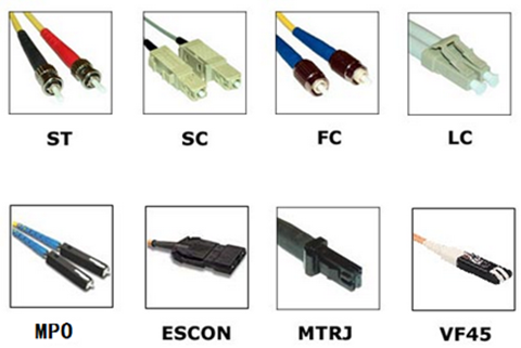 various connector types