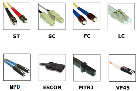 several leading connector types