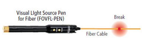 fiber optic cable great security